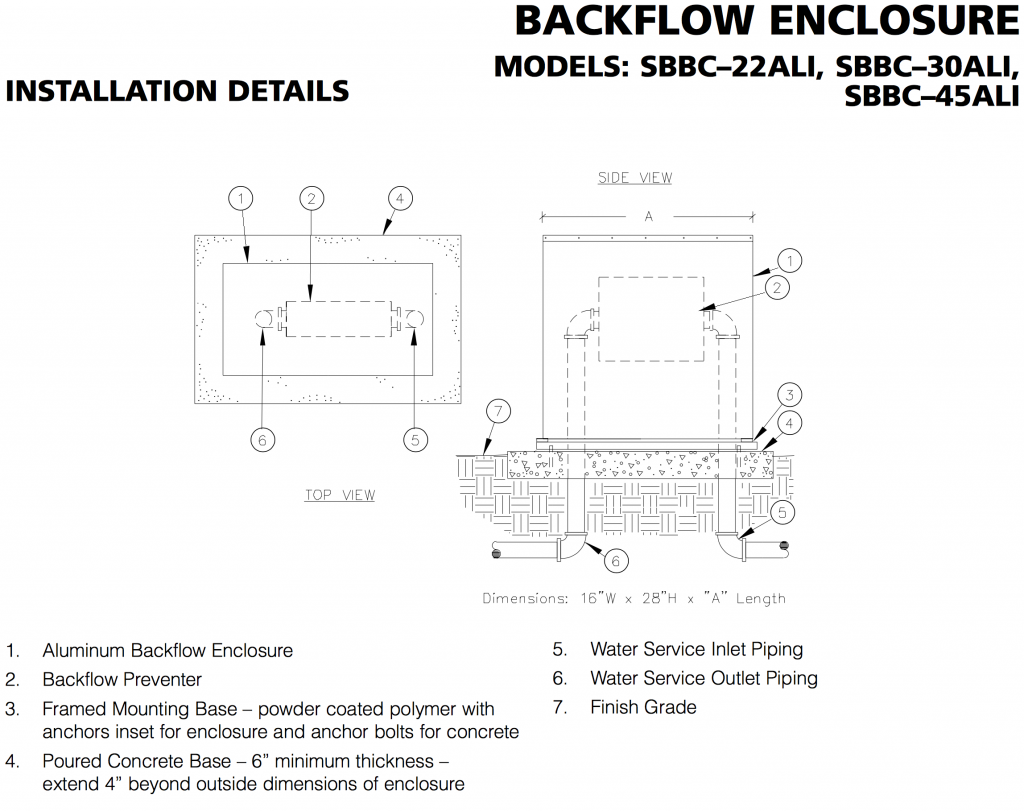 Aluminum Backflow Enclosures - StrongBox